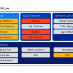 david papkin storage as a component of azure
