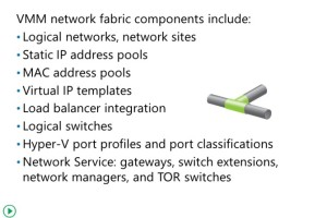 vmm network fabric  components